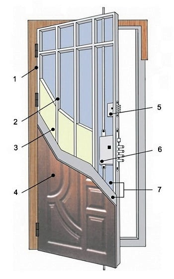 Элементы полотна стальной двери