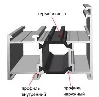 Теплый алюминиевый профиль